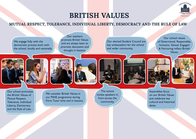 British Values A0 Poster DRAFT